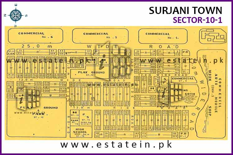 Site Plan of Sector-10 of Sector-10