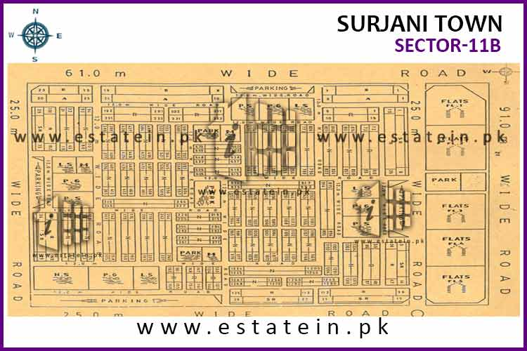 Site Plan of Sector-11 (B) of Sector-11