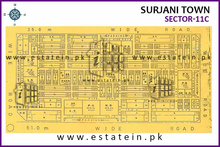 Site Plan of Sector-11 (C) of Sector-11
