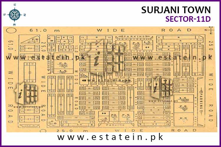 Site Plan of Sector-11 (D) of Sector-11