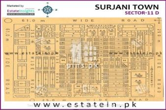 64 Yards plot for sale in Surjani Town, sector 11/D