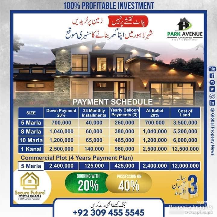 5 Marla plot for sale on Installment in Park Avenue Society Lahore