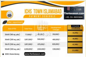 10 Marla plots For Sale In ICHS Town Islamabad Phase2