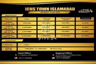 4 marla commercial plot for sale in ICHS Town Islamabad phase 2