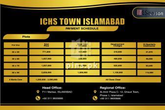 4 marla commercial executive block Islamabad cooperative housing society