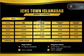 4 marla commercial executive block ichs town islamabad