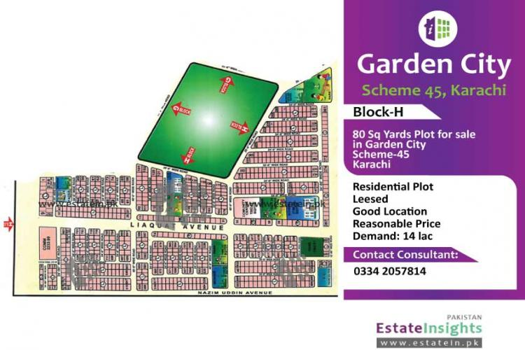80 Sq Yards Residential Plot for sale in Block-H Garden City