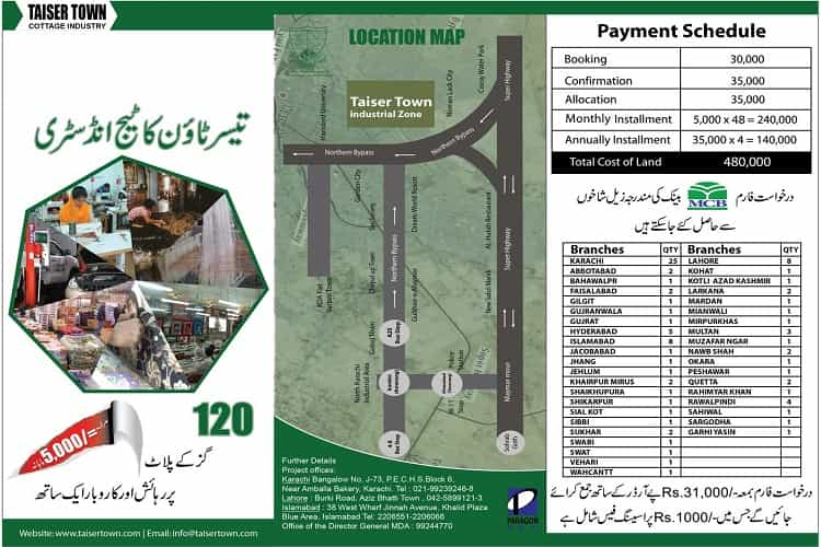 Cottage industry Taiser Town Sector 63 Commercial plot for sale