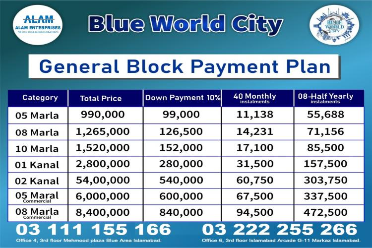 Blue World City Islamabad 5, 8, 10 Marla plots for sale on installments
